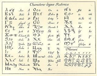 Adam Oleariuksen laatima lista kyrilisistä kirjaimista (1600-l)